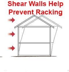 Earthquake shear walls