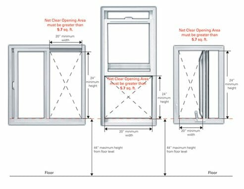 Legal Size Requirement For A Fire Egress Bedroom Window