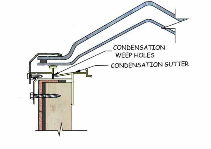 Skylight Condensate Gutters Or Channels Ceiling Stains If