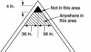 Roofing Terminology likewise Soffits Up Close besides Bracing Roof Trusses as well Roof Overhangs further Ceiling Fan Construction. on mobile home roof framing diagram