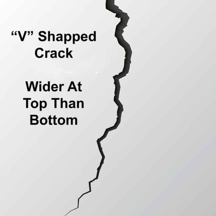 V shape crack