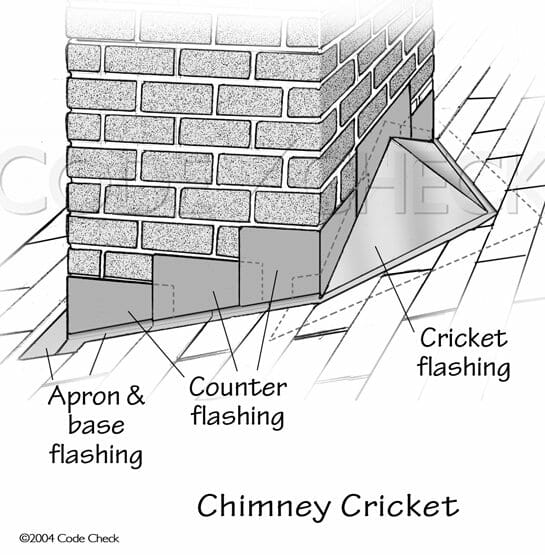 Crickets Help Divert Water Where The Chimney Penetrates