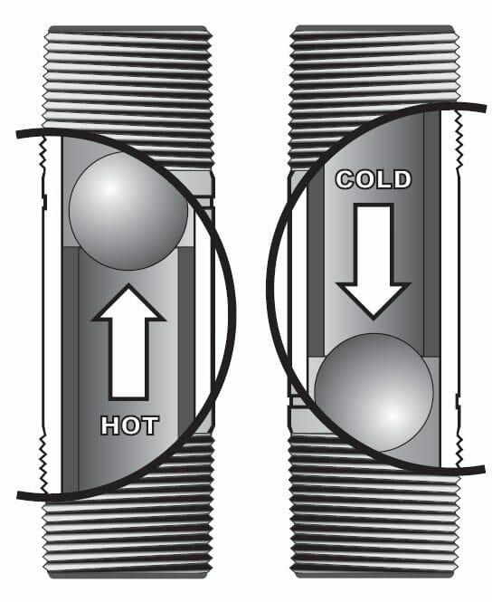 Water heater heat trap valve