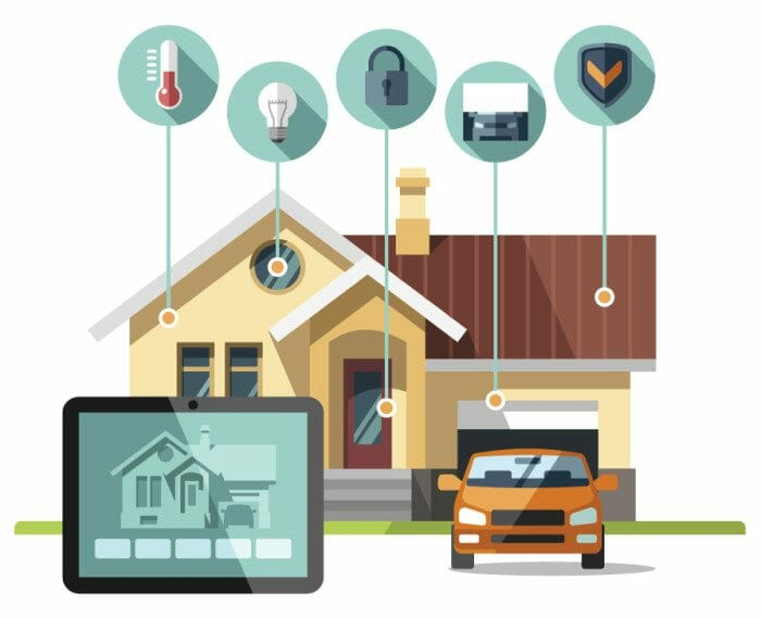 What is a smart home. Smart house technology