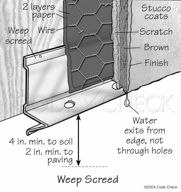 Weep Screed Blocked Check For Stains And Mold Buyers Ask
